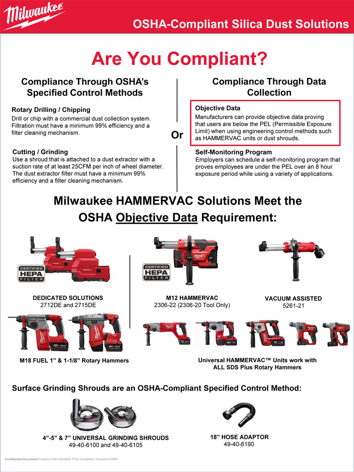 Milwauke OSHA Compliancy Image