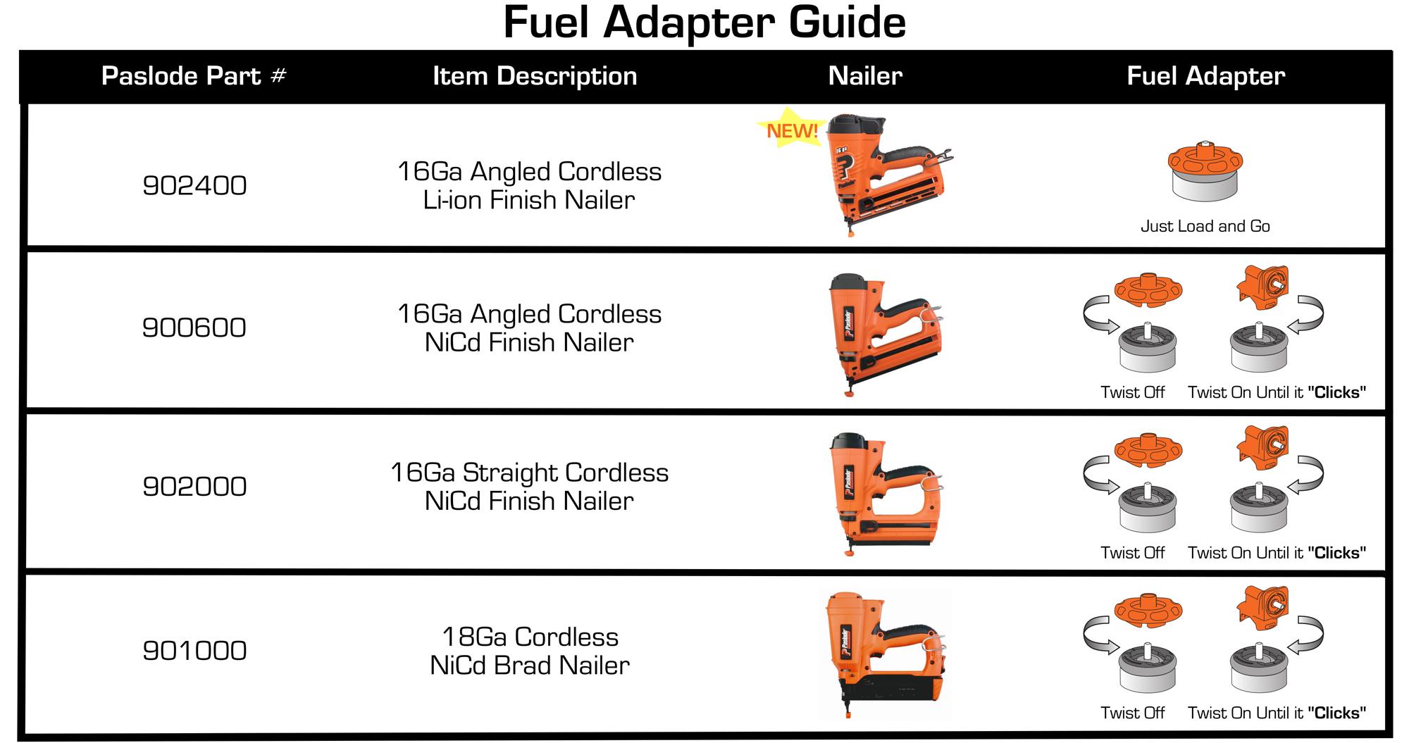 Paslode 816007 2pk Impulse Fuel Cells