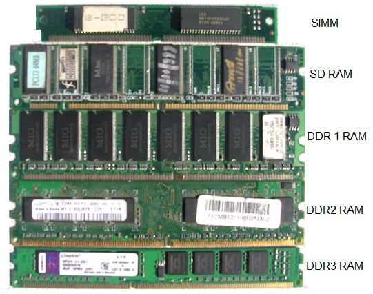 Dell D6494 Dimm, 2Gb Ddr2, 533M, 256X64, 8, 240, 1Rx8 0D6494